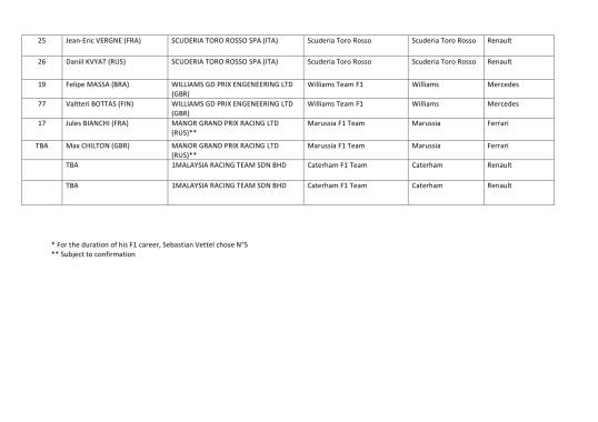 2014 F1 ENTRY LIST 2